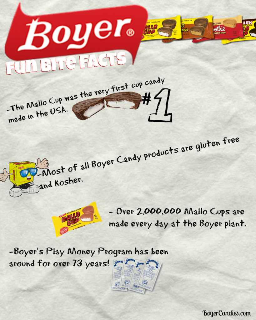 Boyer Candy Facts