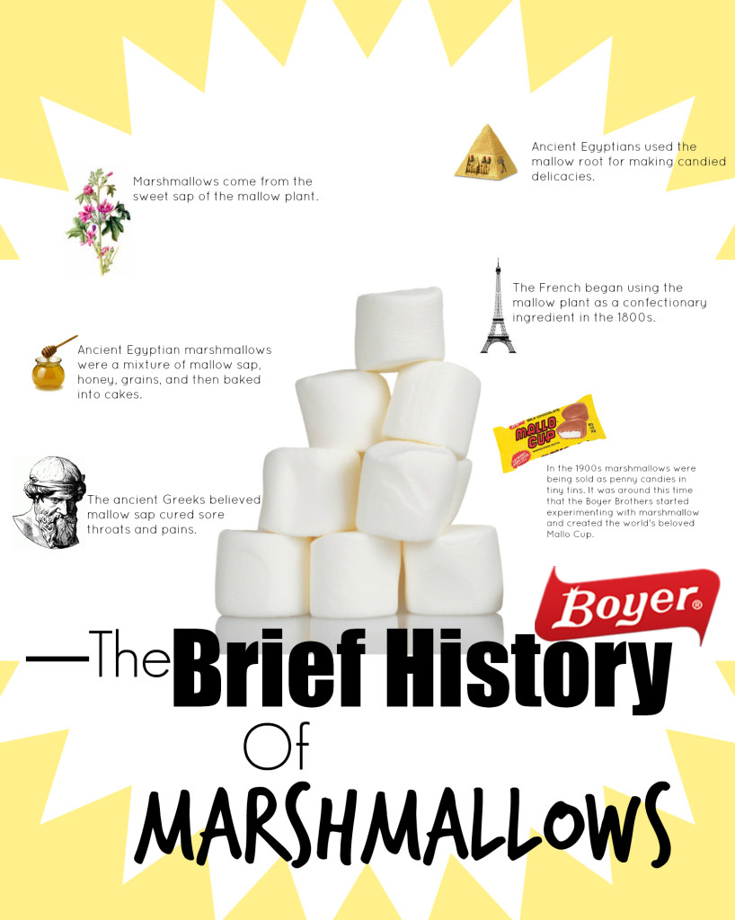 History of Marshmallows