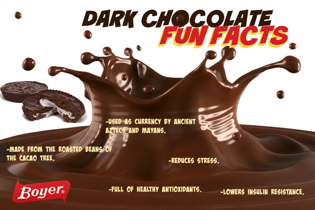 Dark Chocolate History